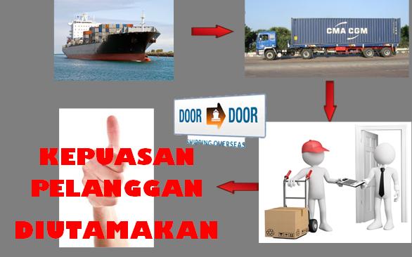 hantar Barang ke Sarawak